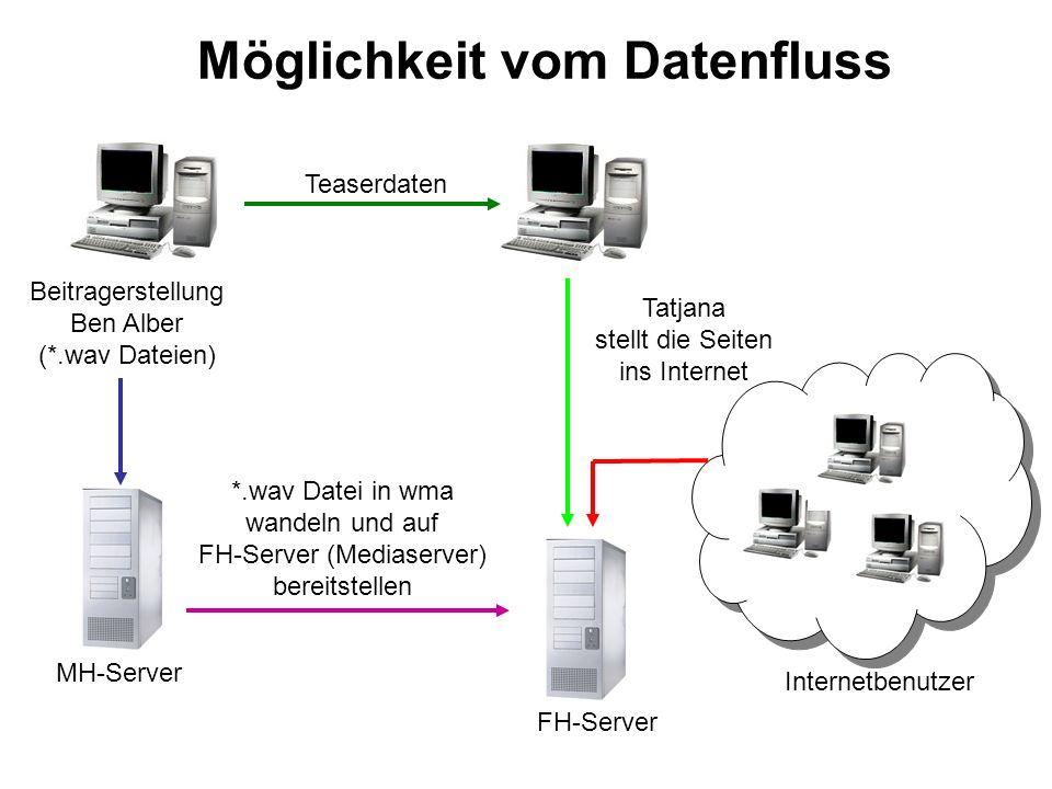 FH-Server (Mediaserver)