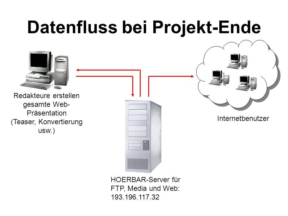 Datenfluss bei Projekt-Ende