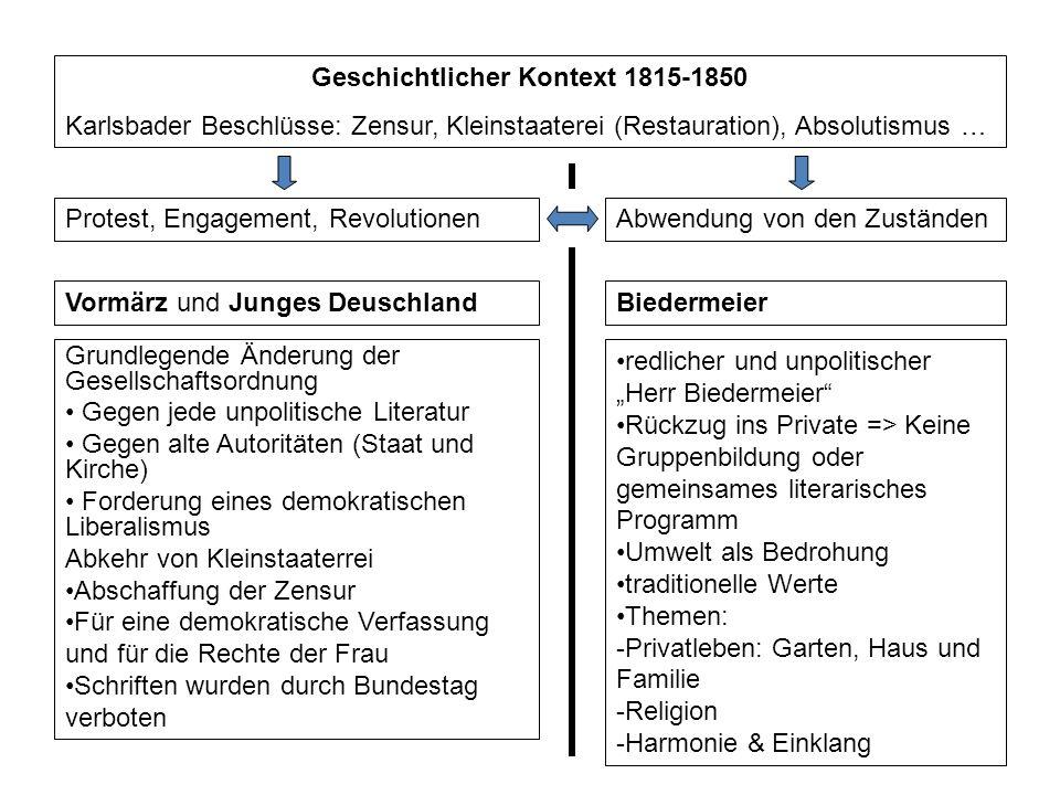 Geschichtlicher Kontext 1815-1850