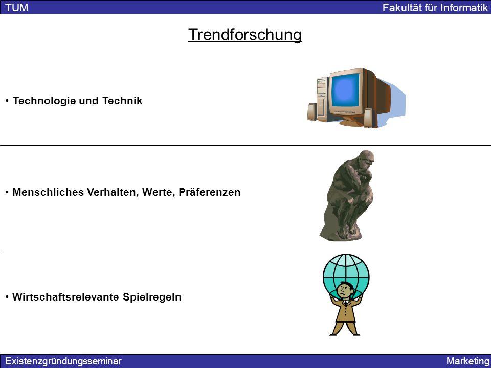 Trendforschung TUM Fakultät für Informatik Technologie und Technik