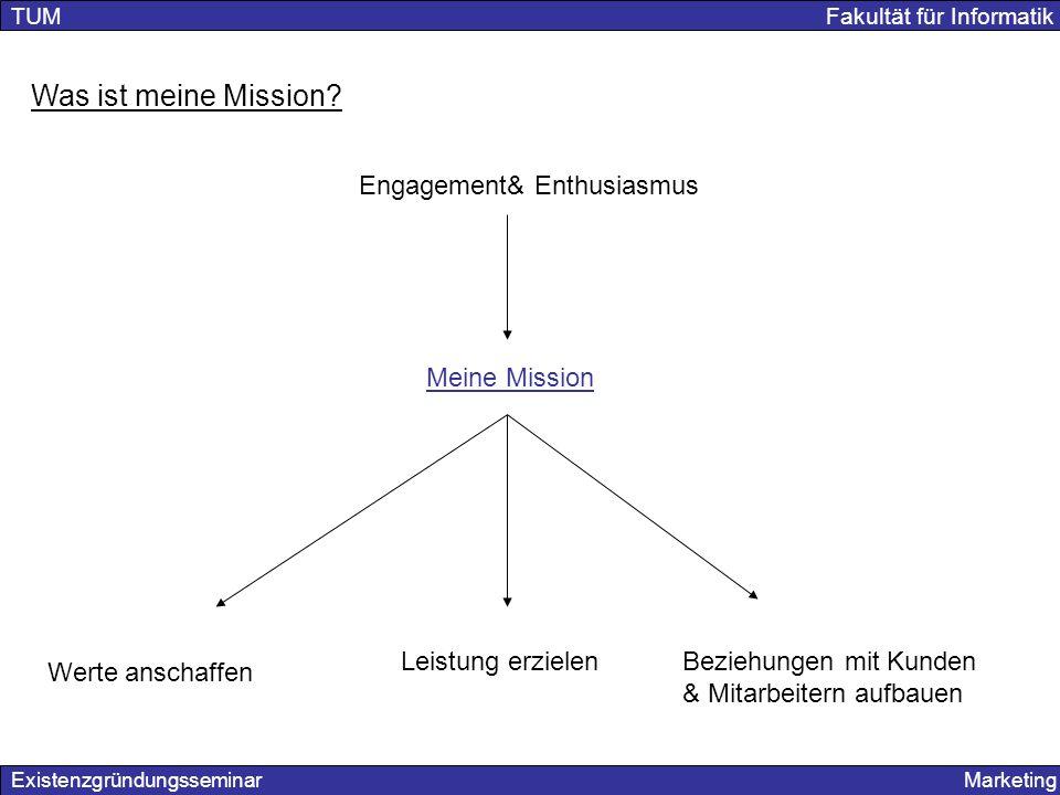 Was ist meine Mission Engagement& Enthusiasmus Meine Mission
