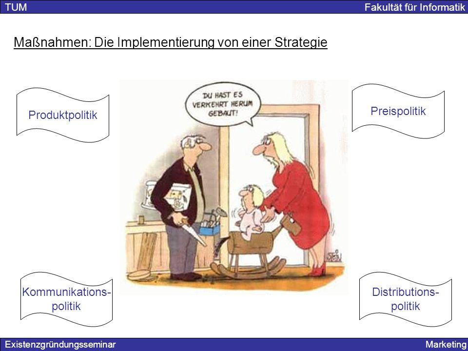 Maßnahmen: Die Implementierung von einer Strategie