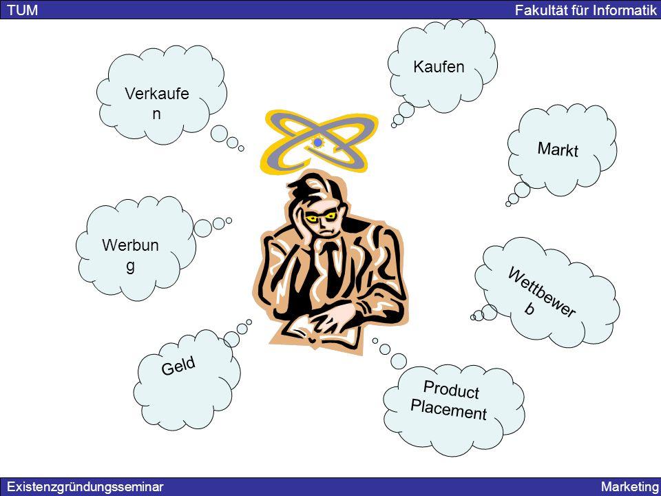 Kaufen Verkaufen Markt Werbung Wettbewerb Geld Product Placement