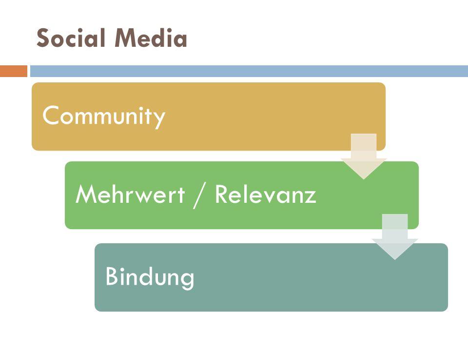 Social Media Community Mehrwert / Relevanz Bindung