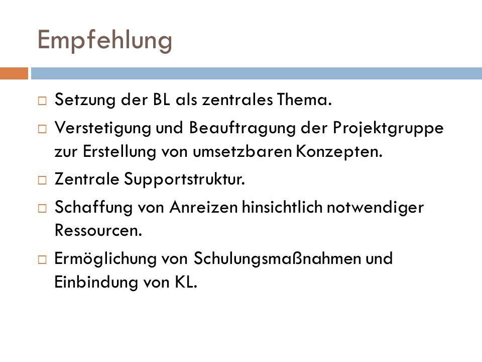 Empfehlung Setzung der BL als zentrales Thema.