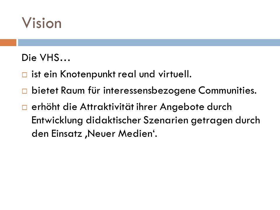 Vision Die VHS… ist ein Knotenpunkt real und virtuell.