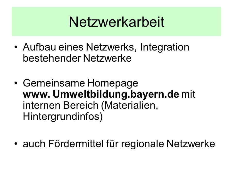 Netzwerkarbeit Aufbau eines Netzwerks, Integration bestehender Netzwerke. Gemeinsame Homepage.