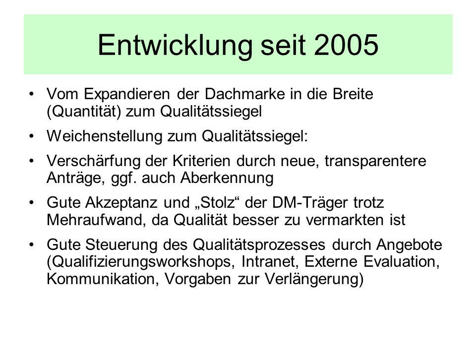 Entwicklung seit 2005 Vom Expandieren der Dachmarke in die Breite (Quantität) zum Qualitätssiegel. Weichenstellung zum Qualitätssiegel: