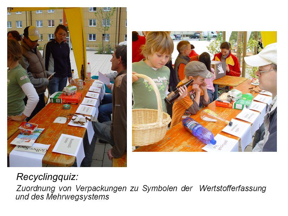 Recyclingquiz: Zuordnung von Verpackungen zu Symbolen der Wertstofferfassung und des Mehrwegsystems.