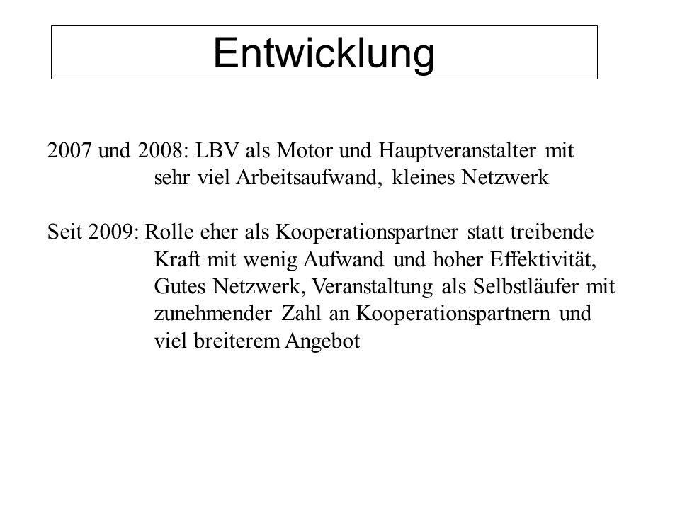 Entwicklung 2007 und 2008: LBV als Motor und Hauptveranstalter mit sehr viel Arbeitsaufwand, kleines Netzwerk.
