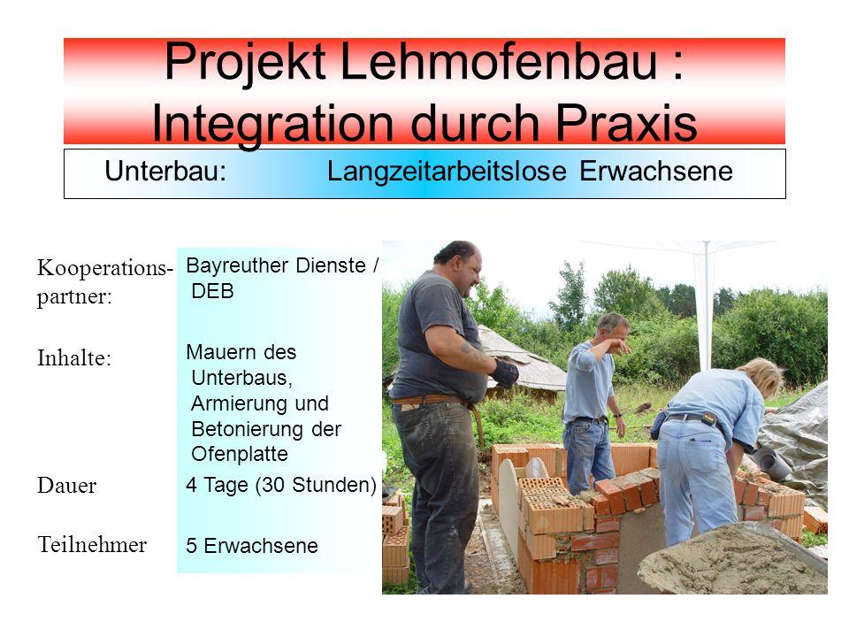 Projekt Lehmofenbau : Integration durch Praxis
