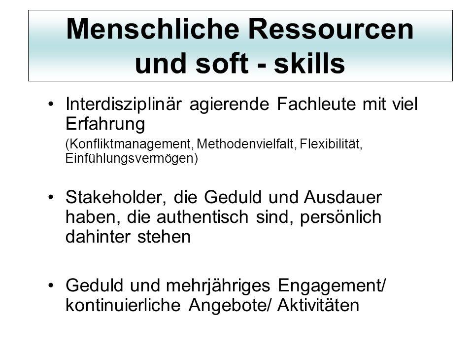 Menschliche Ressourcen und soft - skills