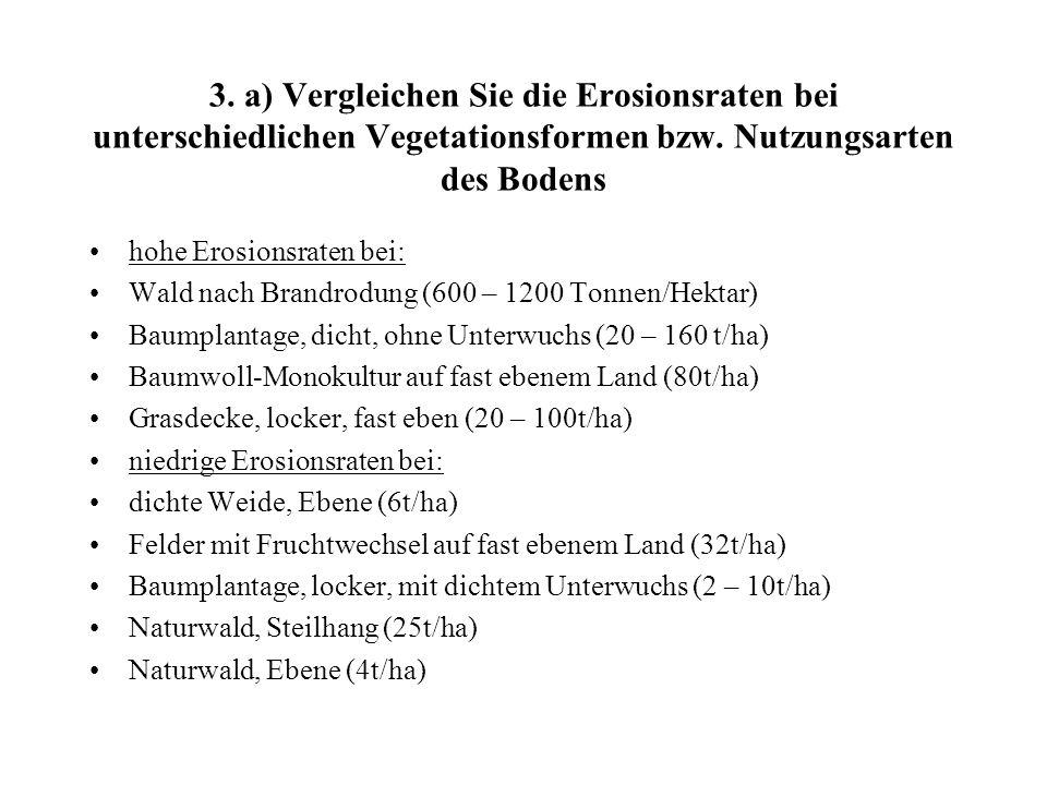 3. a) Vergleichen Sie die Erosionsraten bei unterschiedlichen Vegetationsformen bzw. Nutzungsarten des Bodens