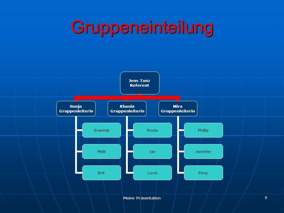 Gruppeneinteilung Meine Präsentation