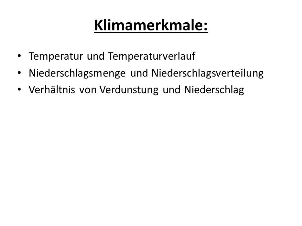 Klimamerkmale: Temperatur und Temperaturverlauf