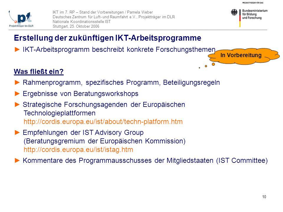 Erstellung der zukünftigen IKT-Arbeitsprogramme