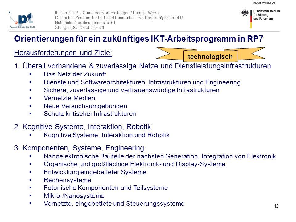 Orientierungen für ein zukünftiges IKT-Arbeitsprogramm in RP7