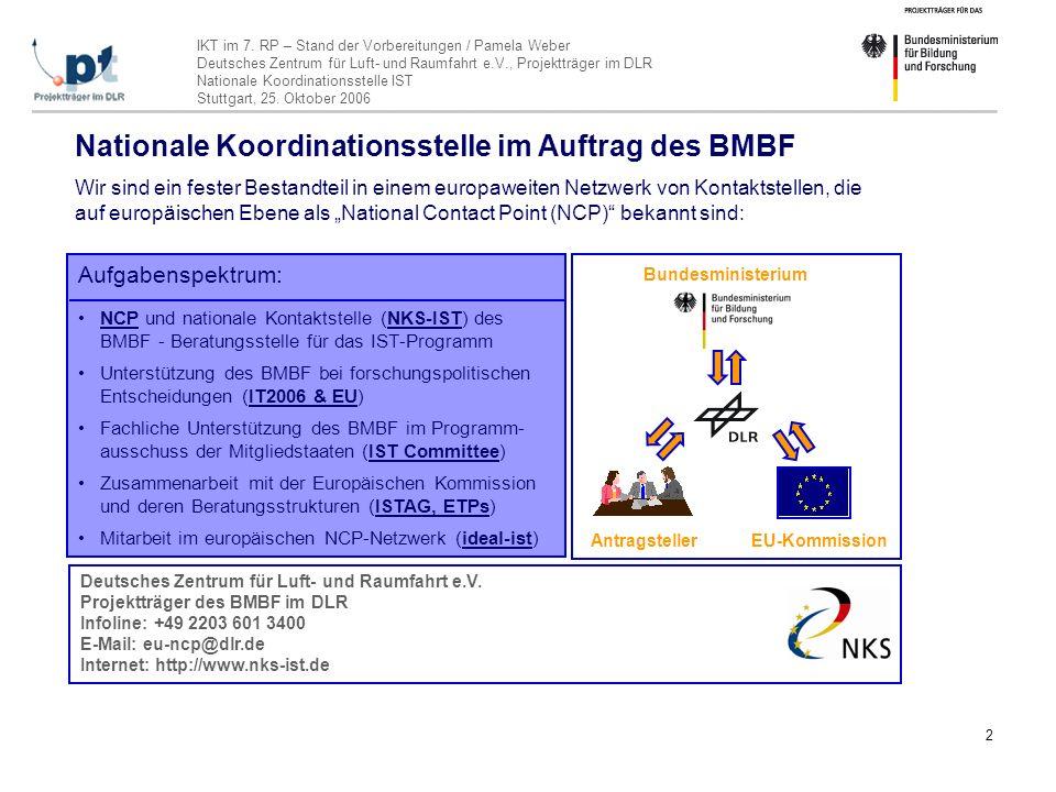 Nationale Koordinationsstelle im Auftrag des BMBF