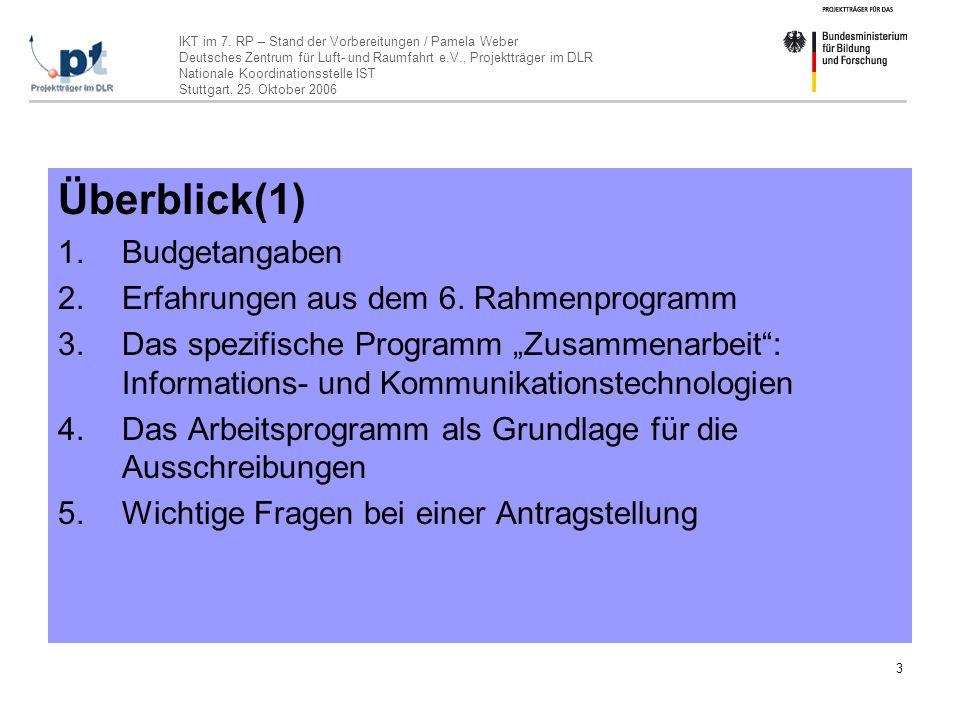 Überblick(1) Budgetangaben Erfahrungen aus dem 6. Rahmenprogramm