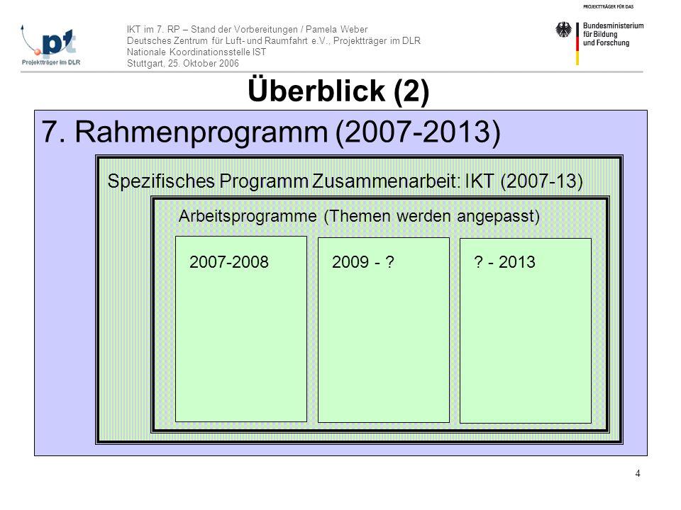 Überblick (2) 7. Rahmenprogramm (2007-2013)