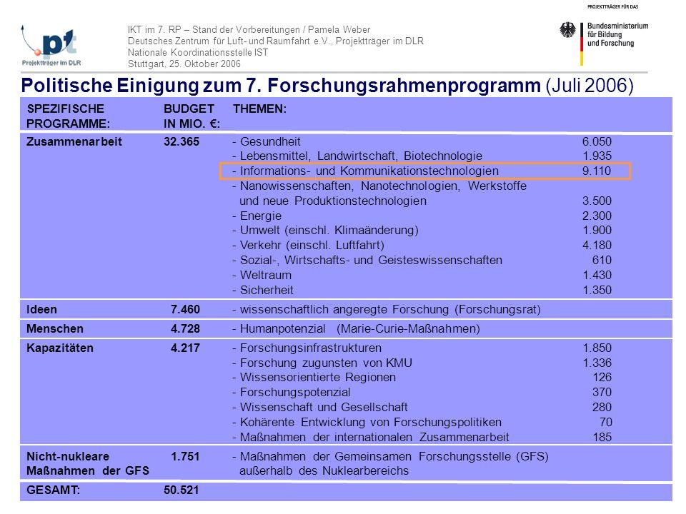 Politische Einigung zum 7. Forschungsrahmenprogramm (Juli 2006)