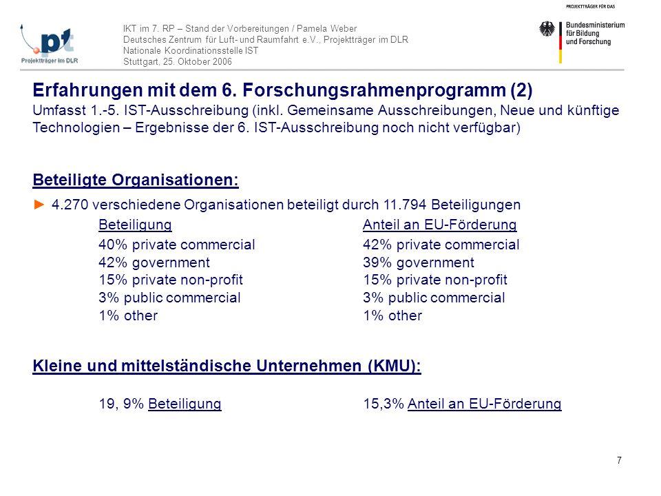 Erfahrungen mit dem 6. Forschungsrahmenprogramm (2)