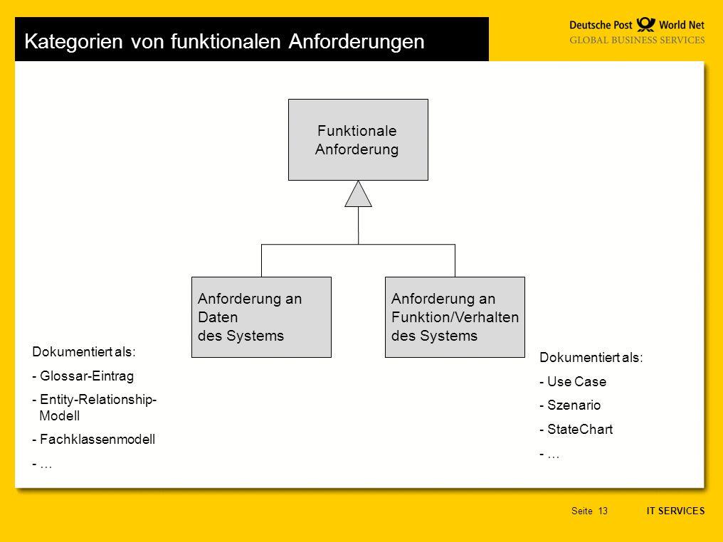 Kategorien von funktionalen Anforderungen