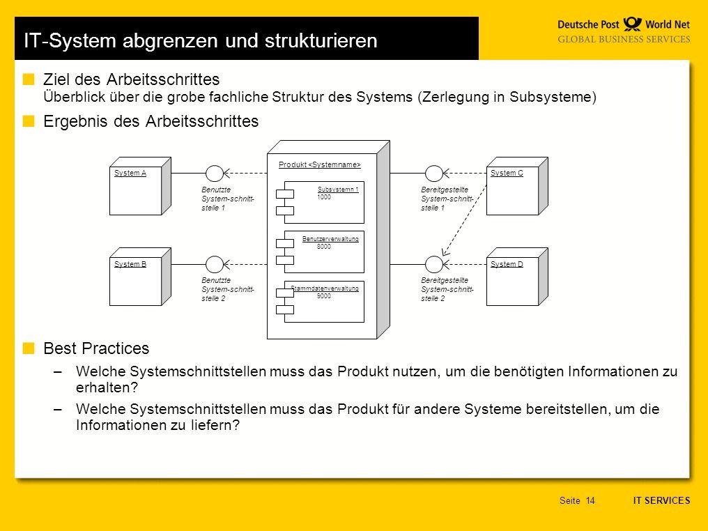 IT-System abgrenzen und strukturieren