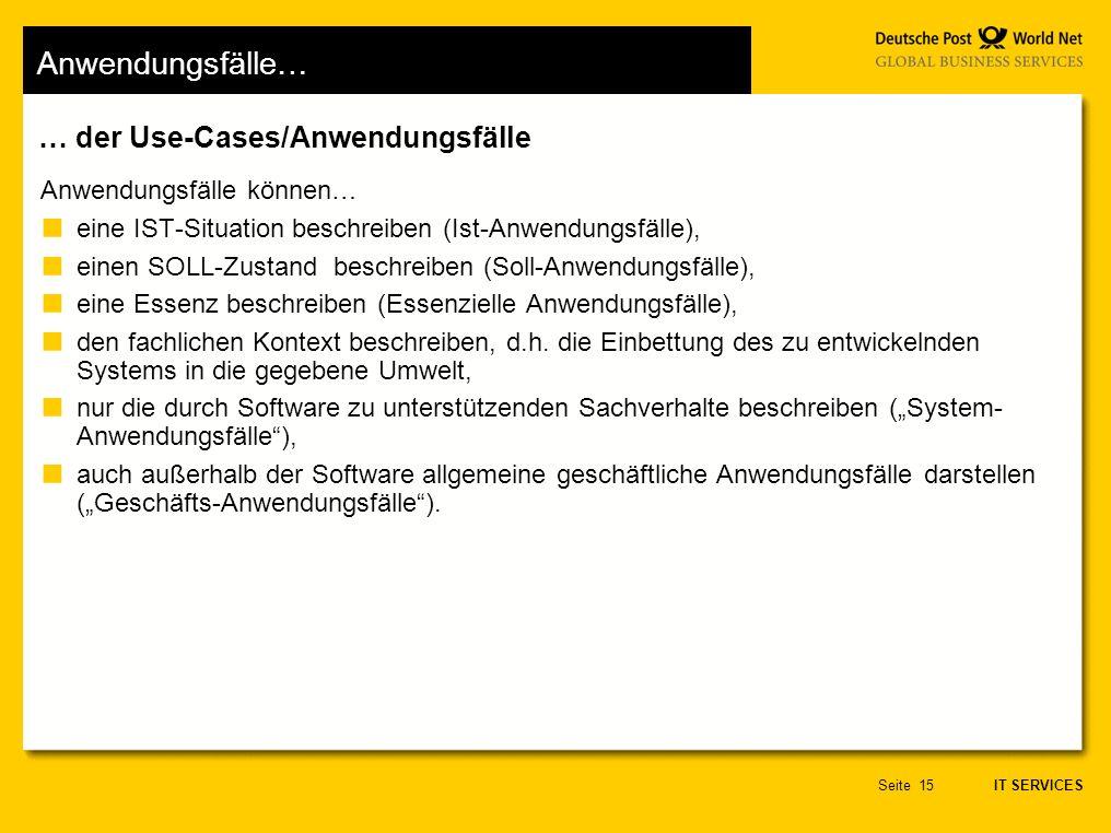 Anwendungsfälle… … der Use-Cases/Anwendungsfälle