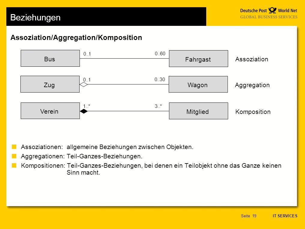 Beziehungen Assoziation/Aggregation/Komposition Bus Fahrgast