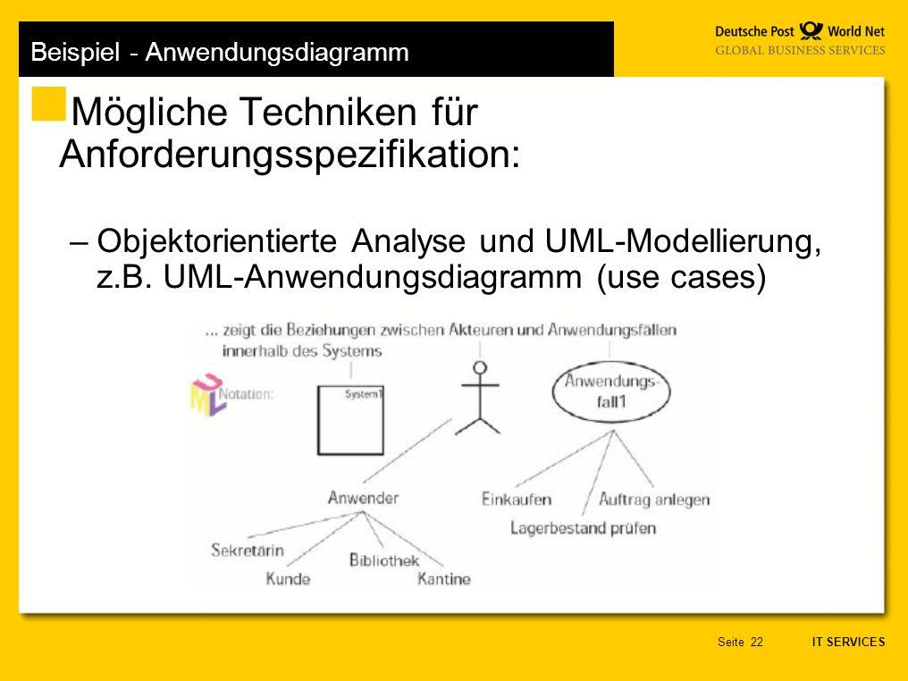 Beispiel - Anwendungsdiagramm