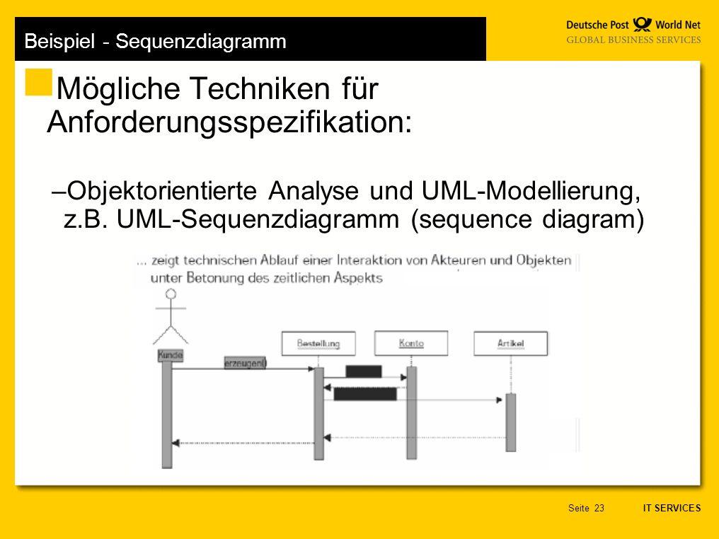 Beispiel - Sequenzdiagramm