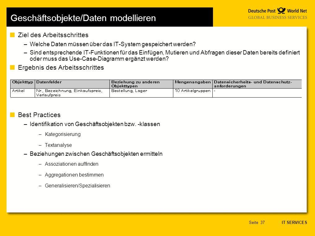 Geschäftsobjekte/Daten modellieren