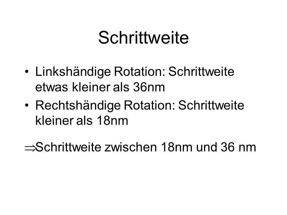 SchrittweiteLinkshändige Rotation: Schrittweite etwas kleiner als 36nm. Rechtshändige Rotation: Schrittweite kleiner als 18nm.