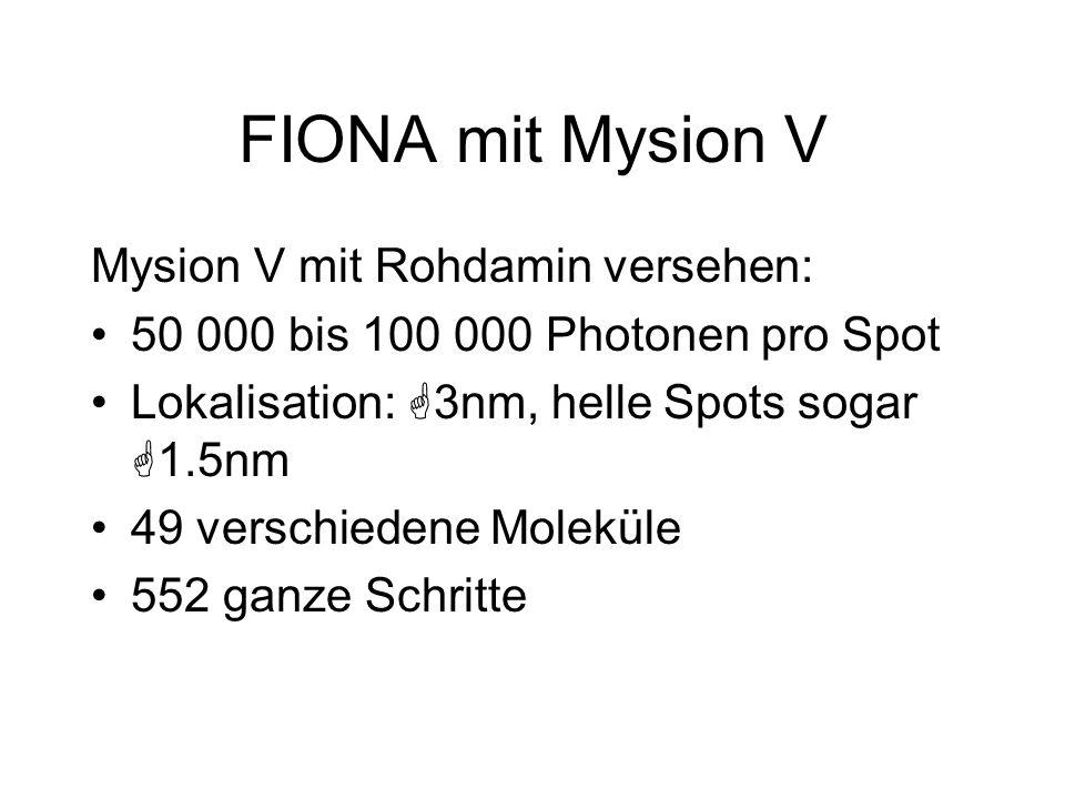 FIONA mit Mysion V Mysion V mit Rohdamin versehen: