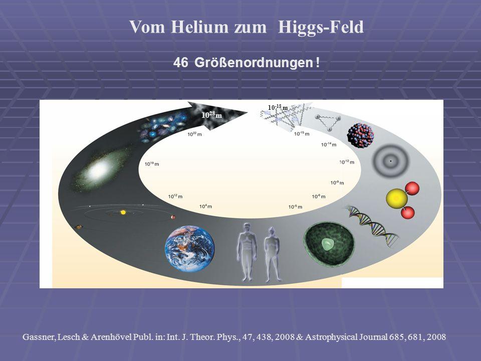 Vom Helium zum Higgs-Feld