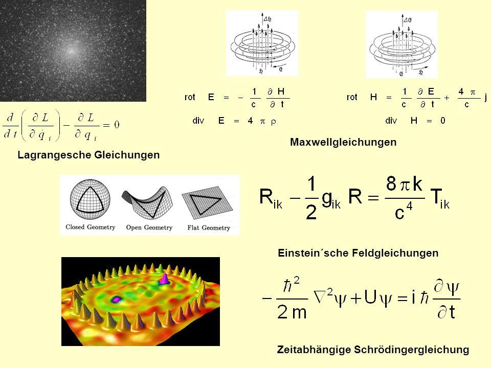 Maxwellgleichungen Lagrangesche Gleichungen. Einstein´sche Feldgleichungen.