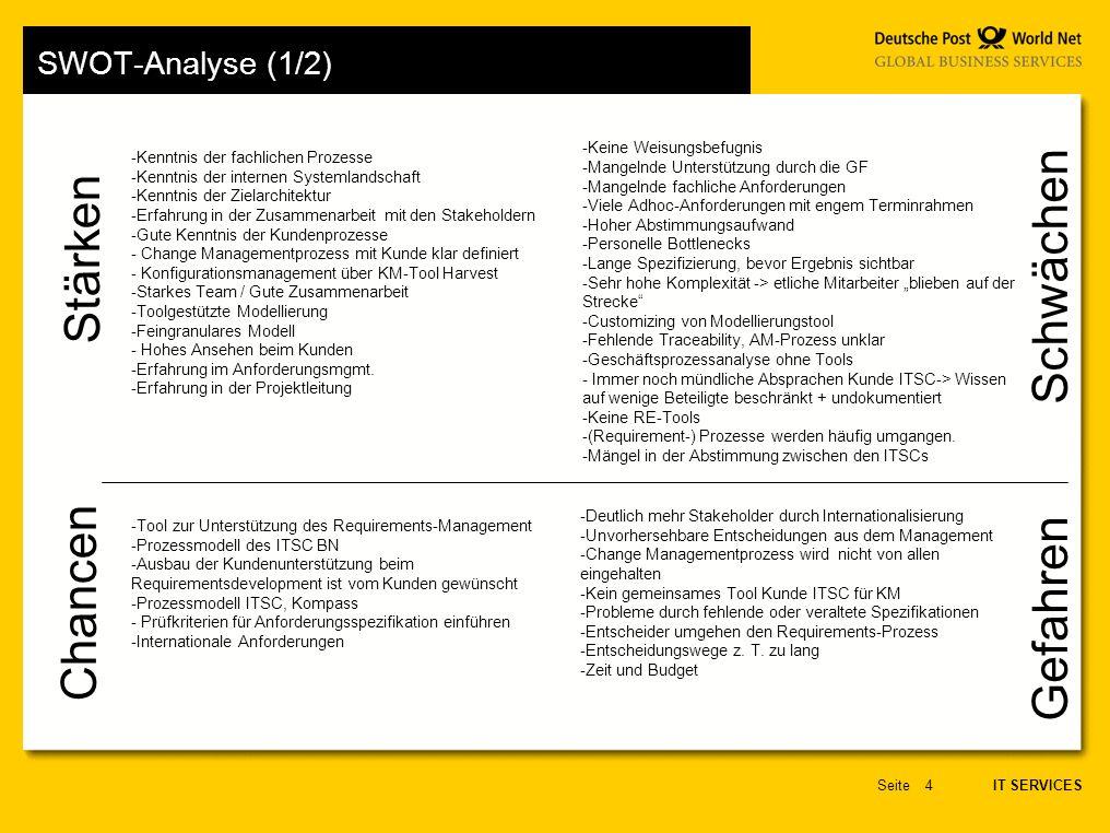 Stärken Schwächen Chancen Gefahren SWOT-Analyse (1/2)