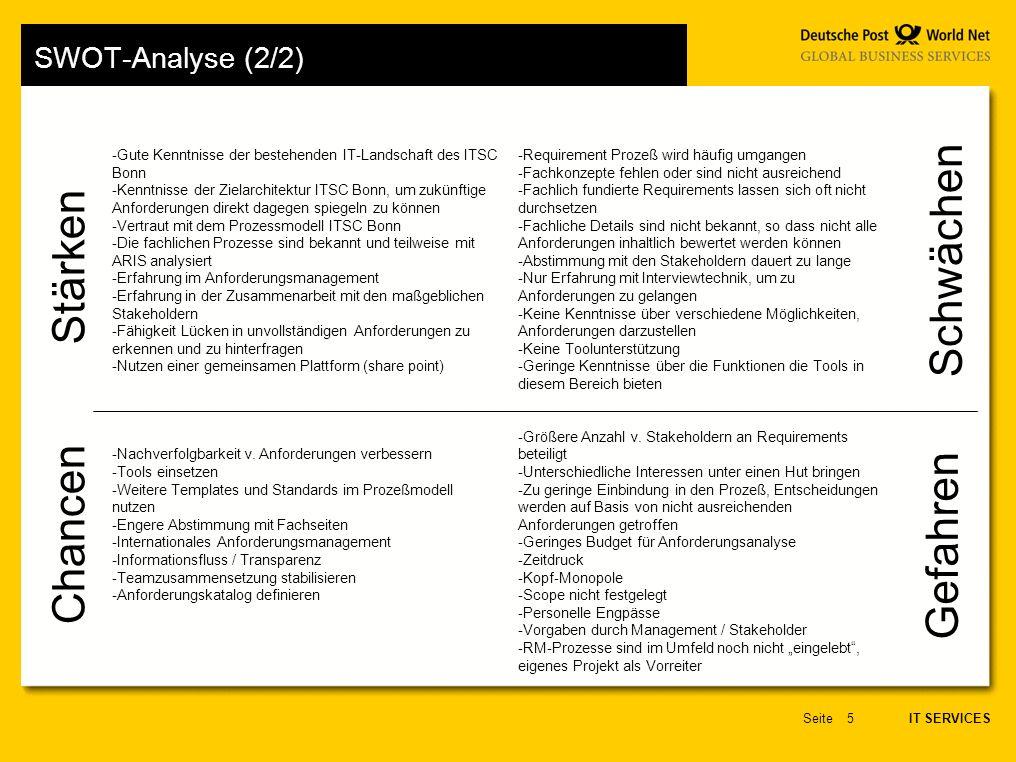 Schwächen Stärken Chancen Gefahren SWOT-Analyse (2/2)