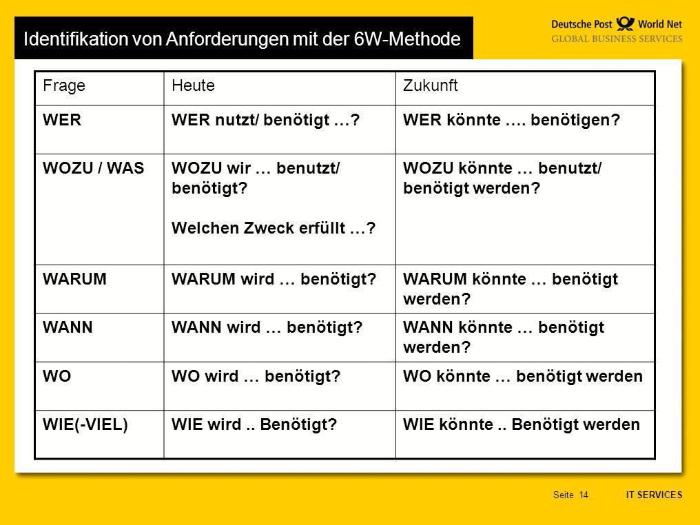 Identifikation von Anforderungen mit der 6W-Methode