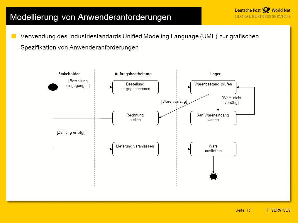 Modellierung von Anwenderanforderungen