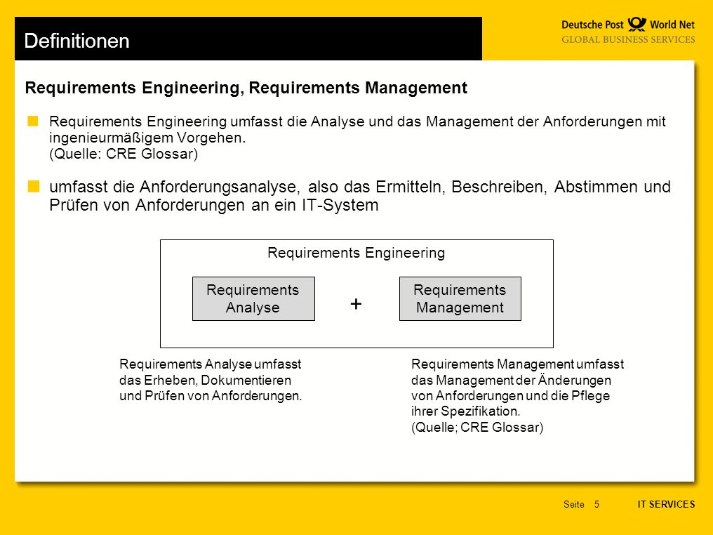 + Definitionen Requirements Engineering, Requirements Management