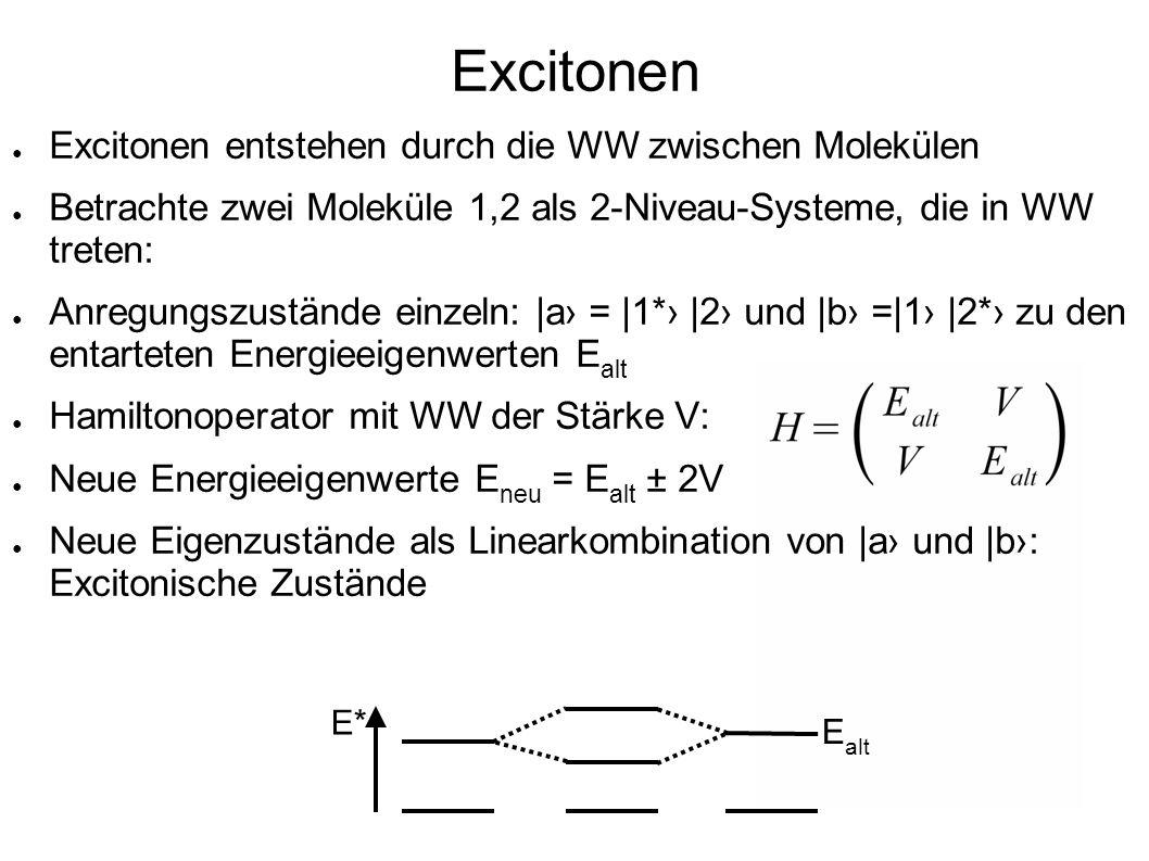 Excitonen Excitonen entstehen durch die WW zwischen Molekülen