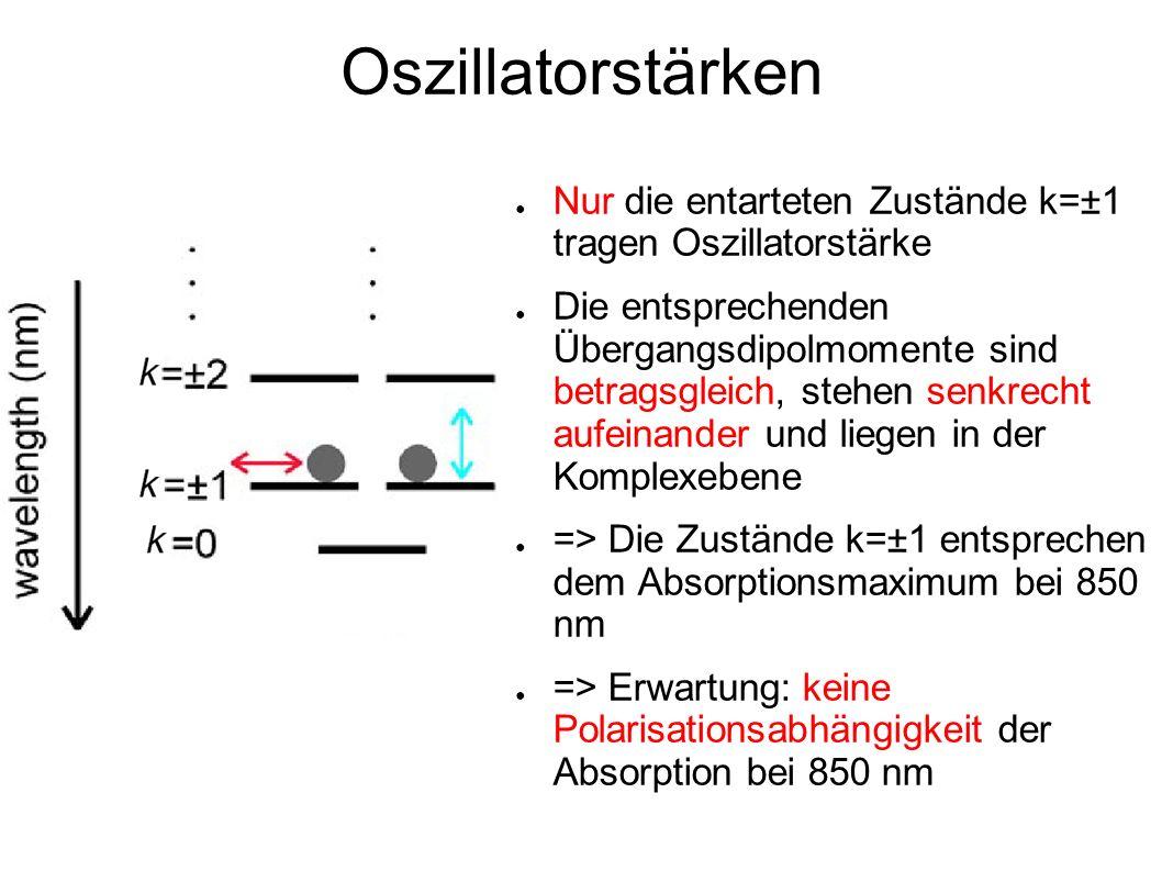 Oszillatorstärken Nur die entarteten Zustände k=±1 tragen Oszillatorstärke.