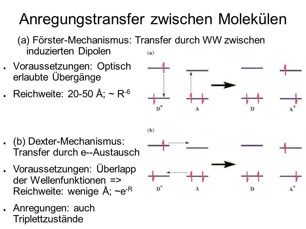 Anregungstransfer zwischen Molekülen