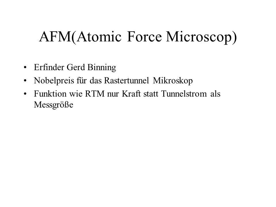 AFM(Atomic Force Microscop)