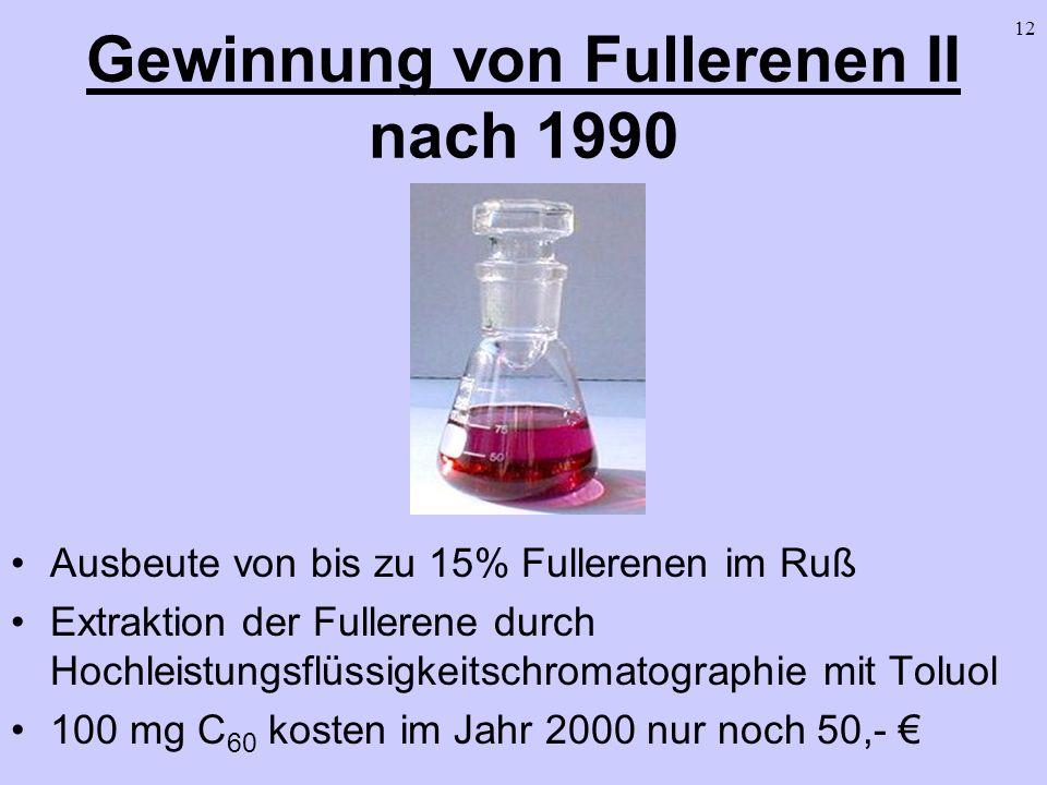 Gewinnung von Fullerenen II nach 1990