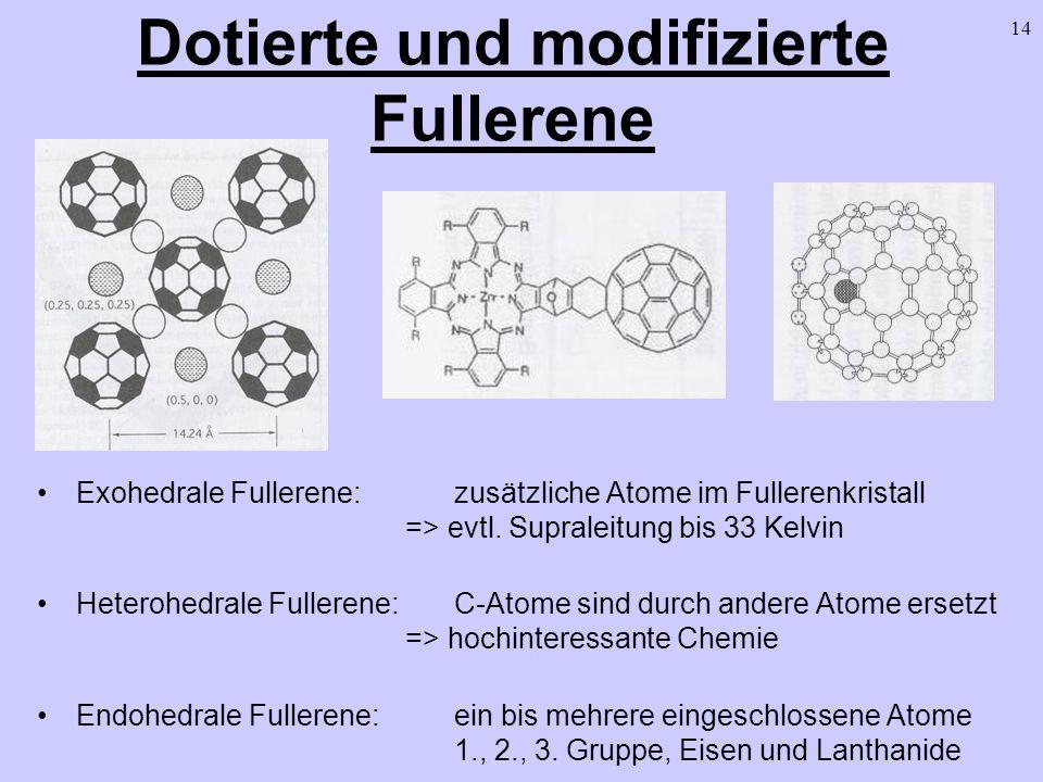 Dotierte und modifizierte Fullerene