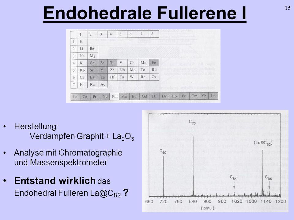 Endohedrale Fullerene I