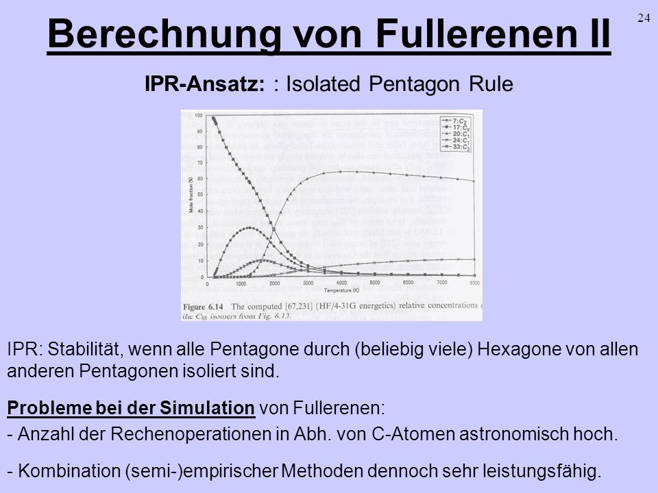 Berechnung von Fullerenen II IPR-Ansatz: : Isolated Pentagon Rule